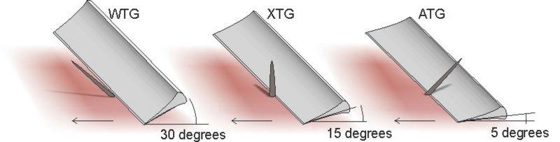 Le glossaire et mots-clefs du 3C Angles10