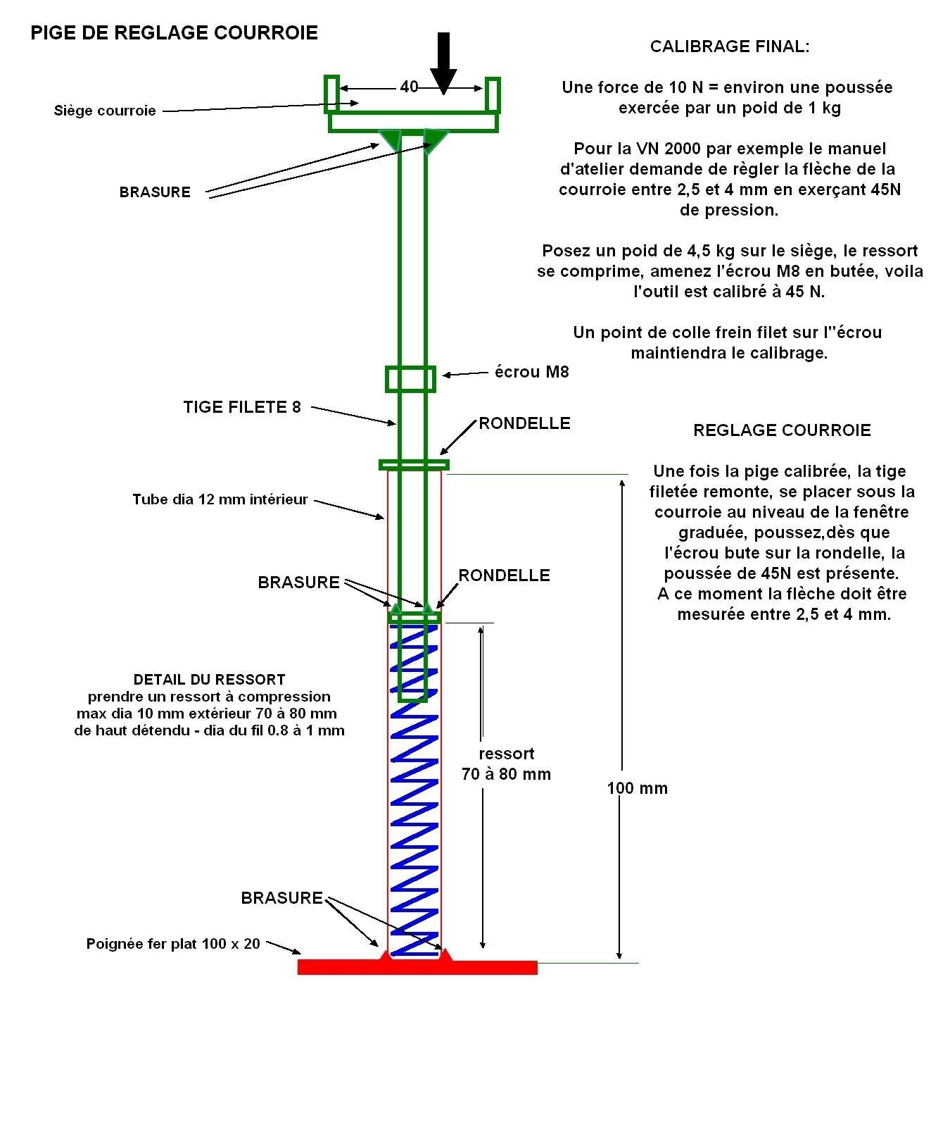 GARAGE - Outil pour le réglage des courroies  Courro10