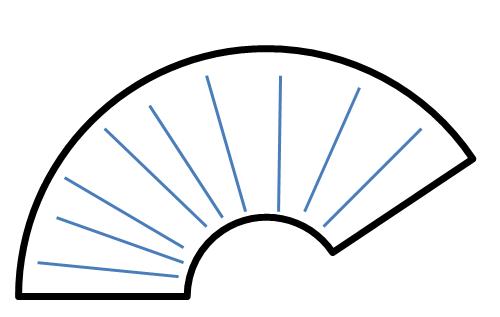 Les bases de la chaudronnerie Rayonp10
