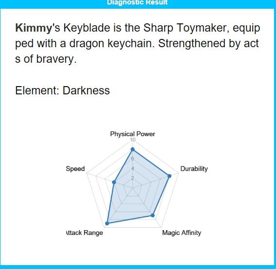 Votre Keyblade Keybla10