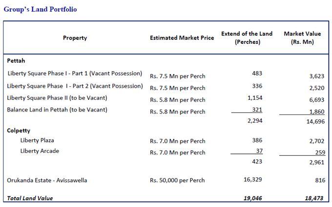 CLND  - Capital Trust Report 310