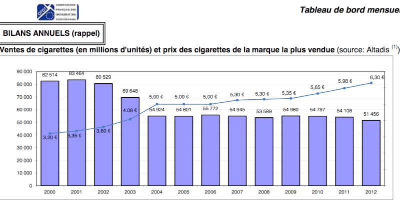 [ARTICLE 08/01/14] Pourquoi docteur : Cigarette électronique : porte d'entrée vers le tabac ? - Page 2 Captur26