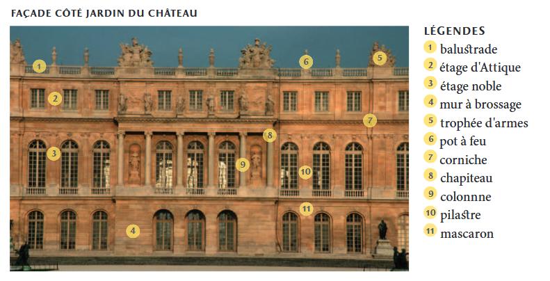 Etage Attique Chambre A Coucher Dite De Madame Royale