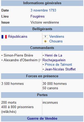 03 novembre 1793 (13 Brumaire): Les Vendéens et les Chouans prennent Fougères Captu219
