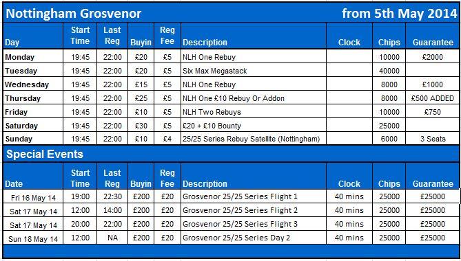 Nottingham Grosvenor New Programme (May) Nottin13