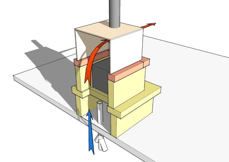 Construction d'une mini VMC Chemin10