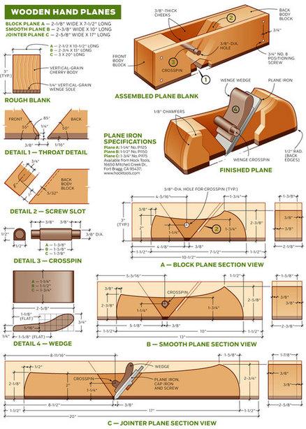 Fabrication de rabots en bois Fab_ra10