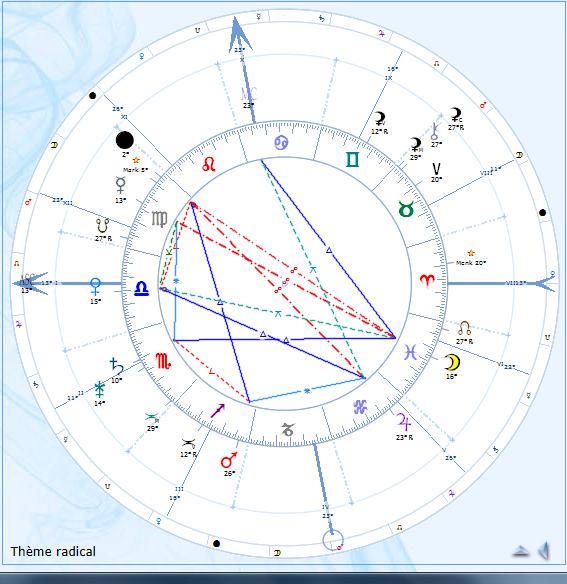 Astro Hindoue pour occidentaux - Page 6 Astro_10