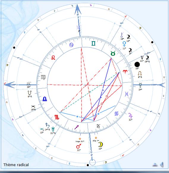 Astro Hindoue pour occidentaux - Page 6 Astro_11