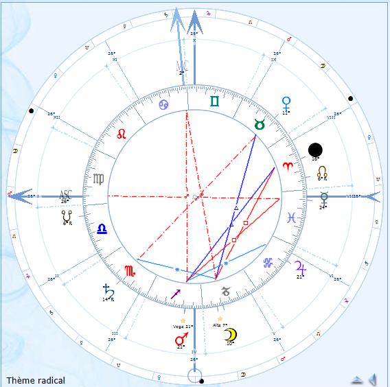 Astro Hindoue pour occidentaux - Page 6 Astro_13