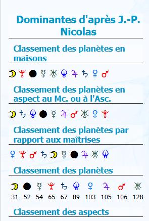 Dominantes Planétaires Montan16