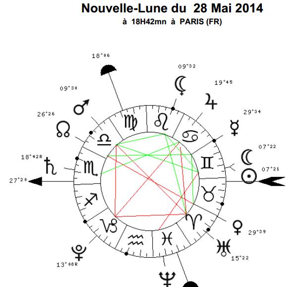 NL du 28 mai 2014 Nl_du_10
