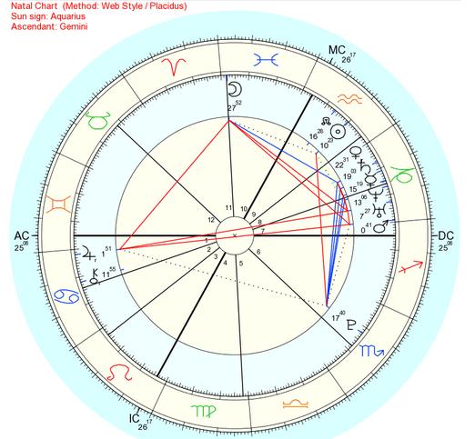 L'Astrologie et les jeux video Tn_ver12