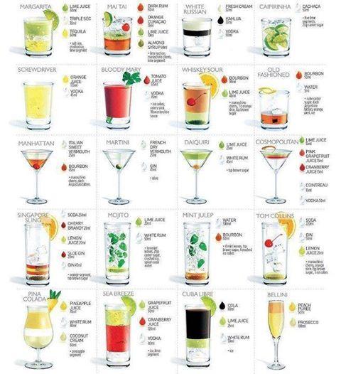 Recetas de Bebidas - Página 2 14602310