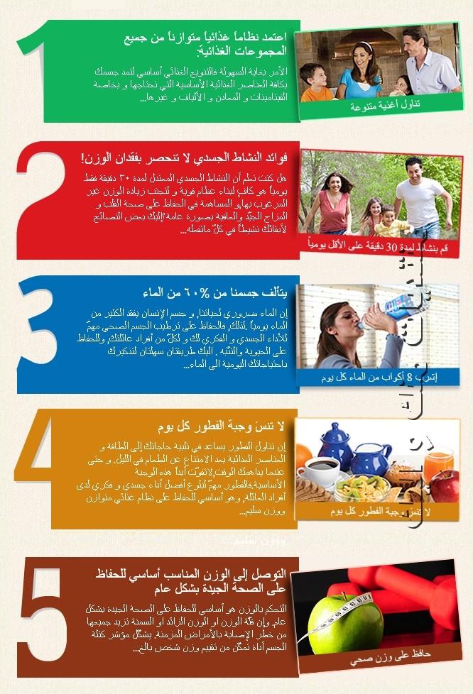 5 خطوات مهمة لأسلوب حياة صحي 5steps10