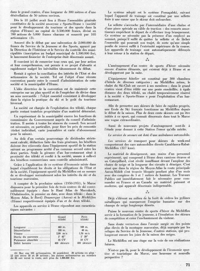 Meknès et sa Région. - Page 3 28-sws12