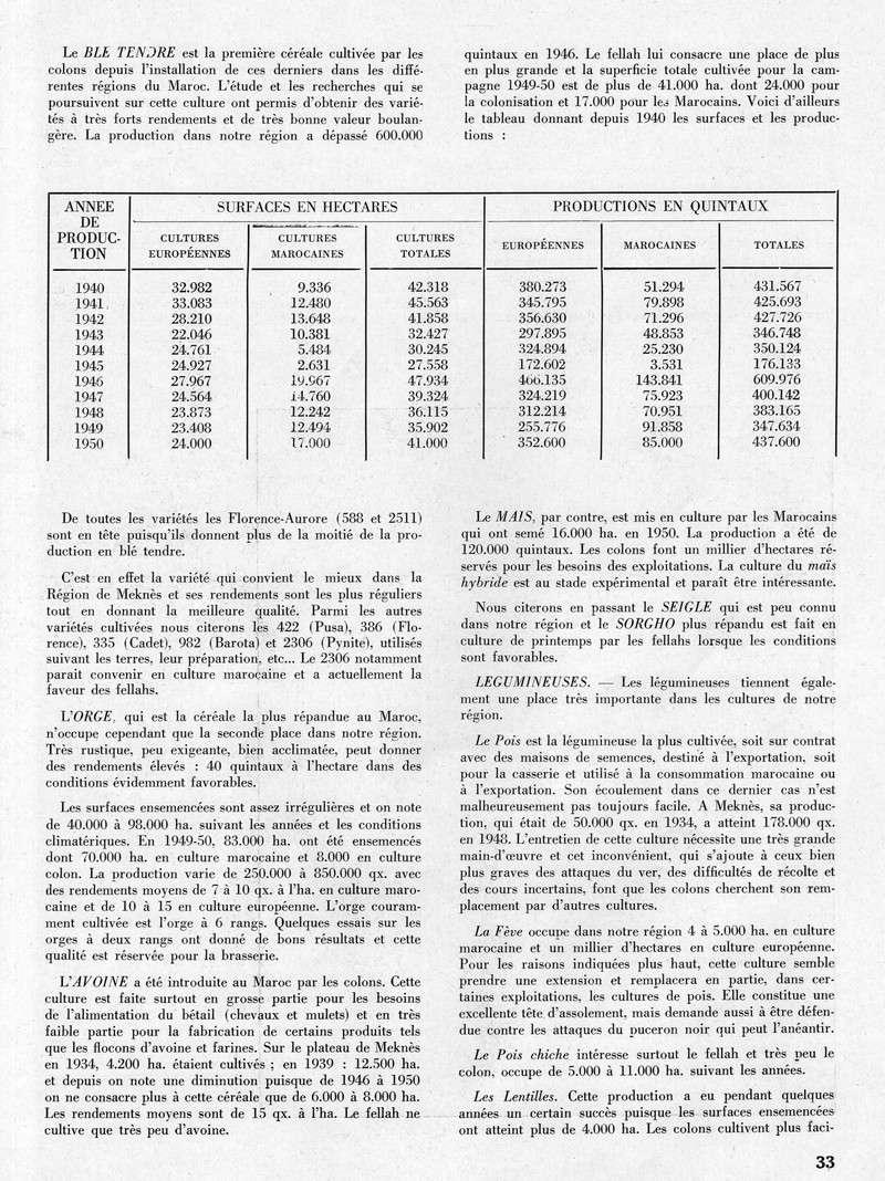 Meknès et sa Région. - Page 2 32-sws11