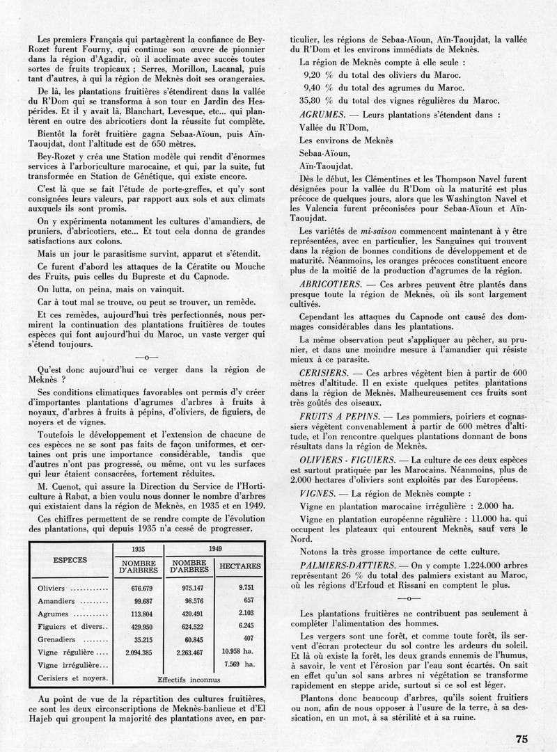 Meknès et sa Région. - Page 3 32-sws12
