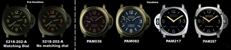 Revue PAM 82C Iyq2l110