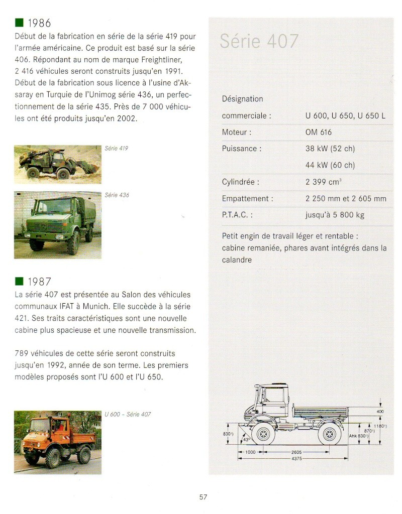 unimog 411 couleur mb-trac ? - Page 2 Image010