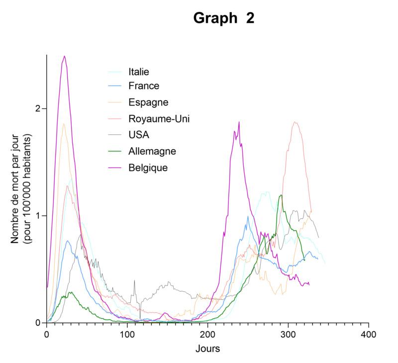 Le coronavirus COVID-19 - Infos, évolution et conséquences - Page 34 Avr_7_16