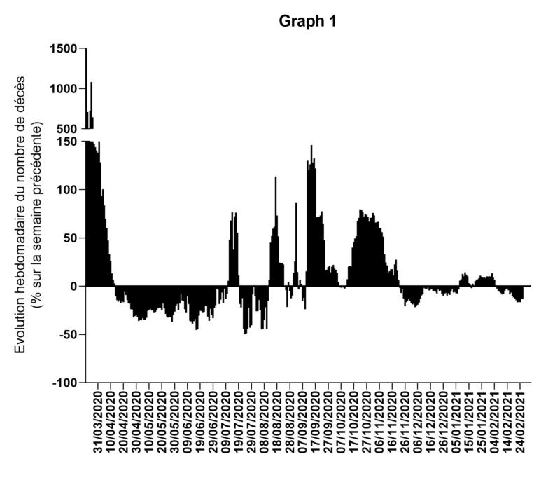 Le coronavirus COVID-19 - Infos, évolution et conséquences - Page 39 Data_616