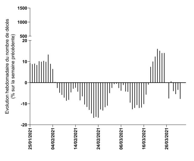 Le coronavirus COVID-19 - Infos, évolution et conséquences - Page 24 Data_622