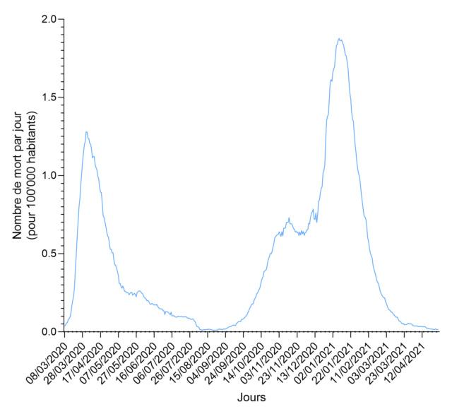 Le coronavirus COVID-19 - Infos, évolution et conséquences - Page 4 Exampl11