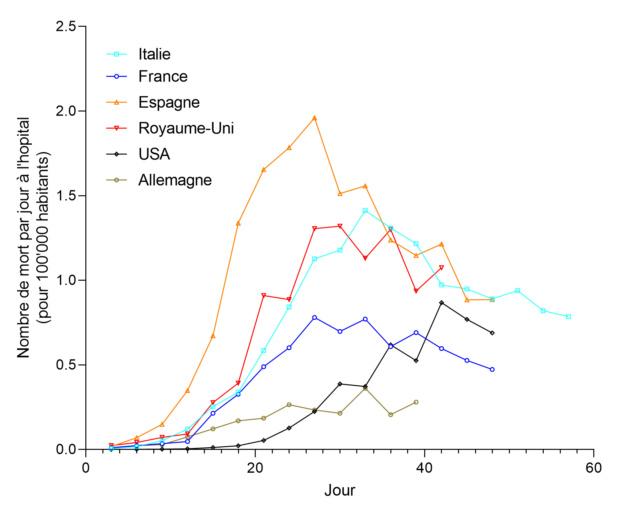 Le coronavirus COVID-19 - Infos, évolution et conséquences - Page 39 Per_1018