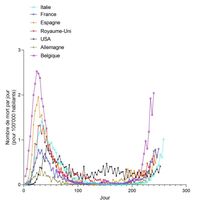 Le coronavirus COVID-19 - Infos, évolution et conséquences - Page 34 Per_1027