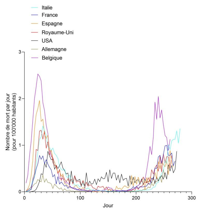 Le coronavirus COVID-19 - Infos, évolution et conséquences - Page 2 Per_1030