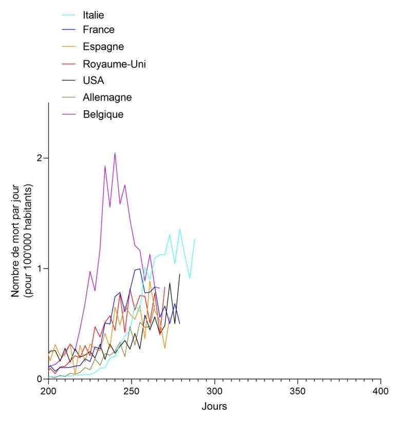 Le coronavirus COVID-19 - Infos, évolution et conséquences - Page 4 Per_1031