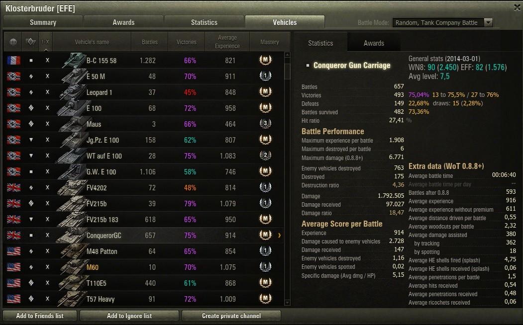 """Mastery Badge """"Ace Tanker"""" - Conqueror Gun Carriage Shot_057"""