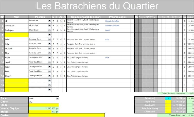 Normandy Dragons Cup : 16 et 17 Novembre 2013 - Page 2 Batrac11