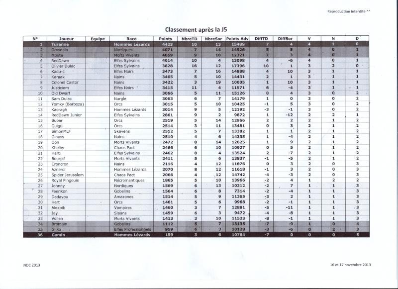 Normandy Dragons Cup : 16 et 17 Novembre 2013 - Page 3 Classe10