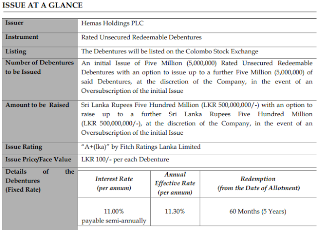 Hemas Holdings Debenture Issue at a glance Hhl110
