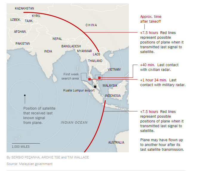 What happened to Malaysian flight 370?  - Page 3 Mh10