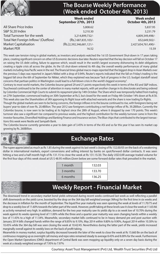 The Bourse Weekly Performance (Week ended October 04th,2013) Z_p-5210