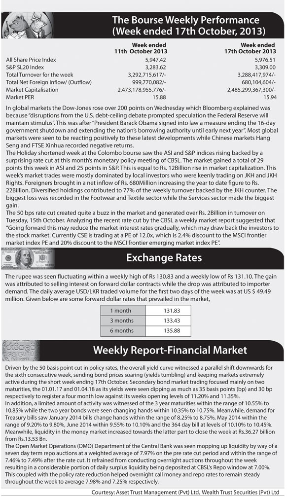 The Bourse Weekly Performance (Week ended October 17th,2013) Z_p-5211