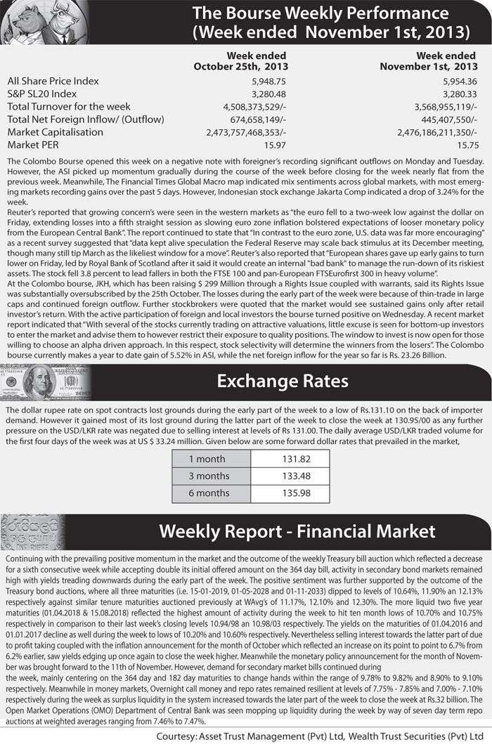 Market capitalization increases marginally Z_p-5212