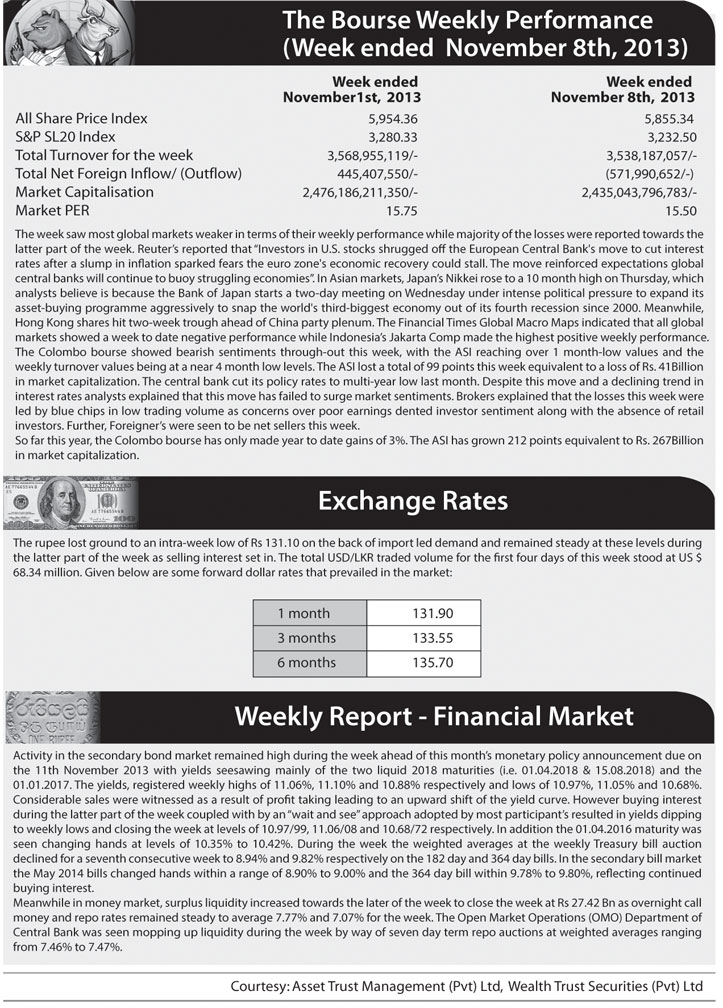 The Bourse Weekly Performance (Week ended November 8th,2013) Z_p-5213