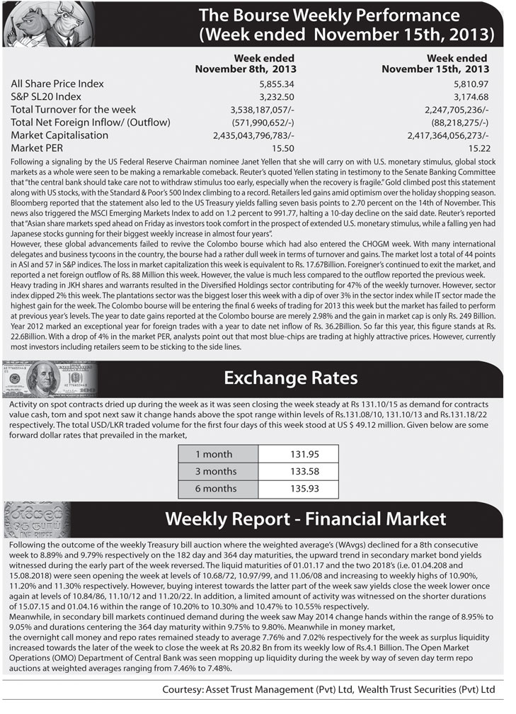 The Bourse Weekly Performance (Week ended November 15th,2013) Z_p-5214