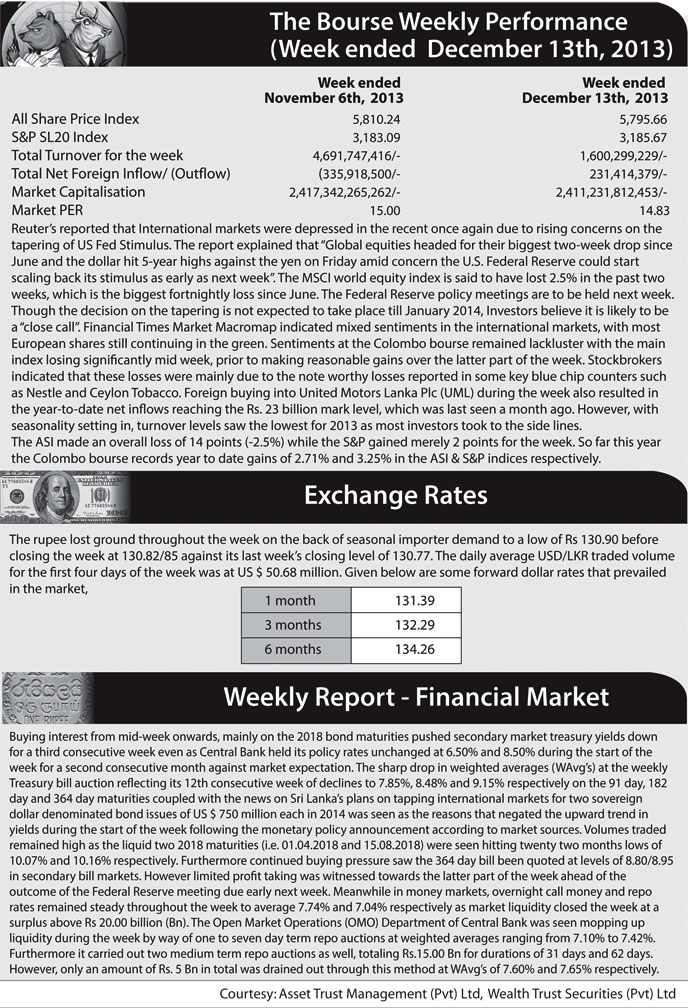 The Bourse Weekly Performance (Week ended December 13th,2013) Z_p-5216