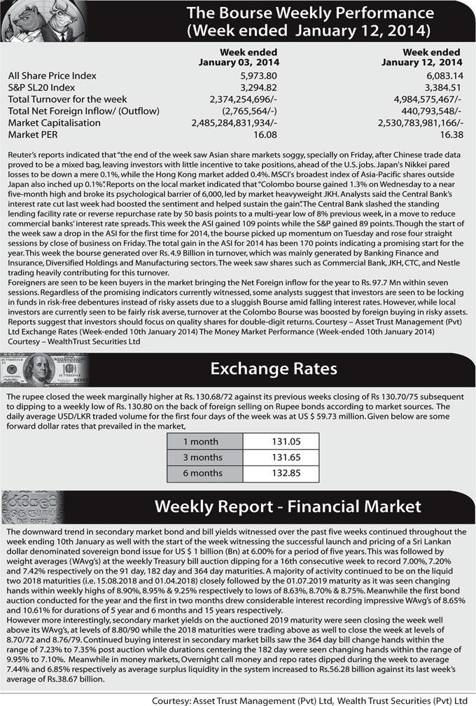 Market celebrates an upsurge in sentiment Z_p-5218