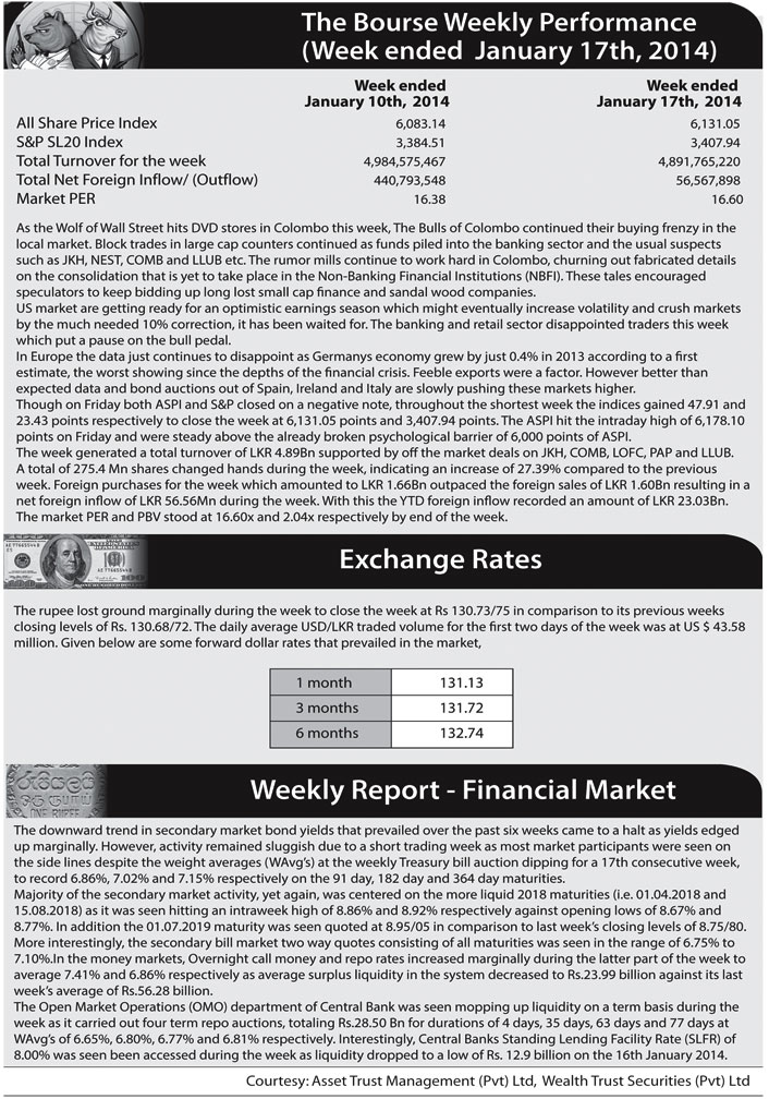 Declining market interest rates shift investor interest towards the Bourse Z_p-5219