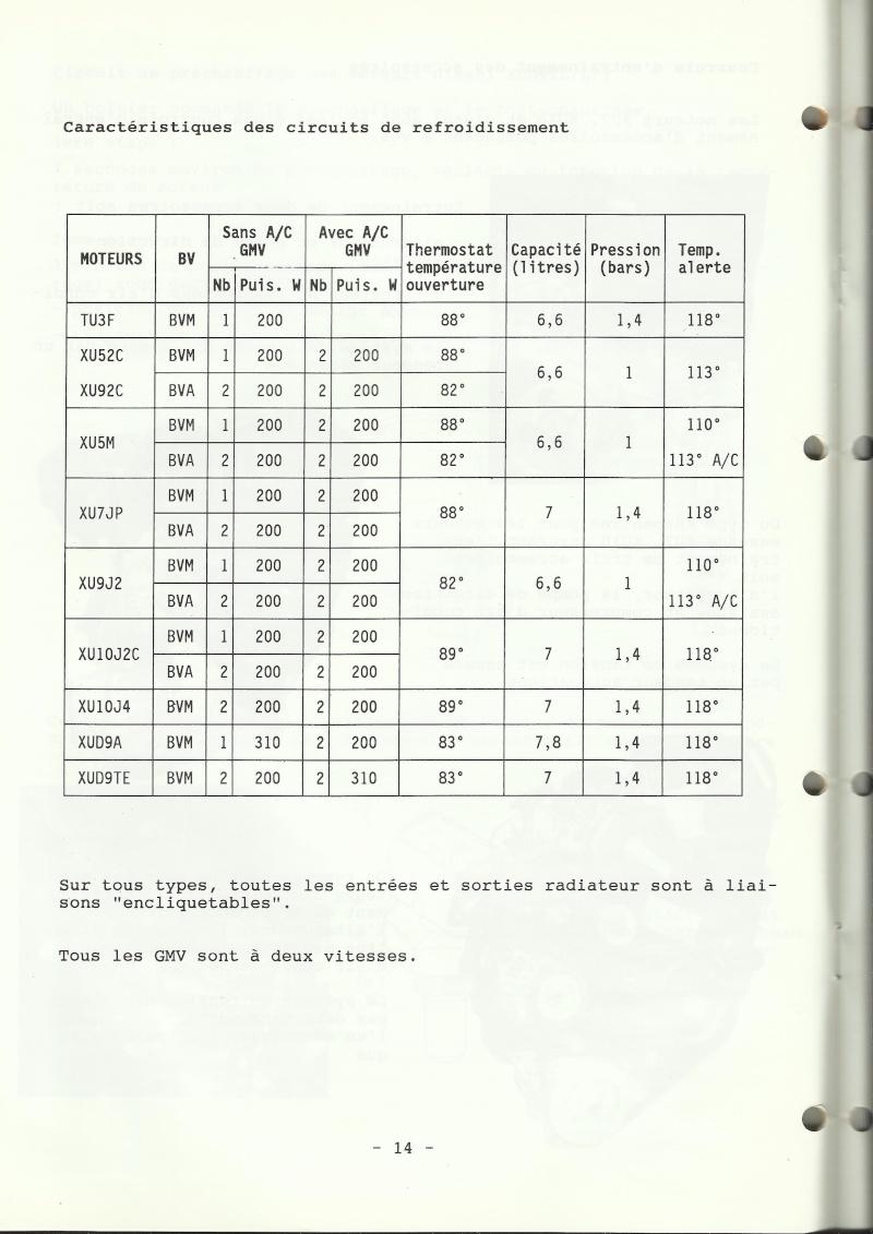 brochure 405 en general (scans perso) 405_1410