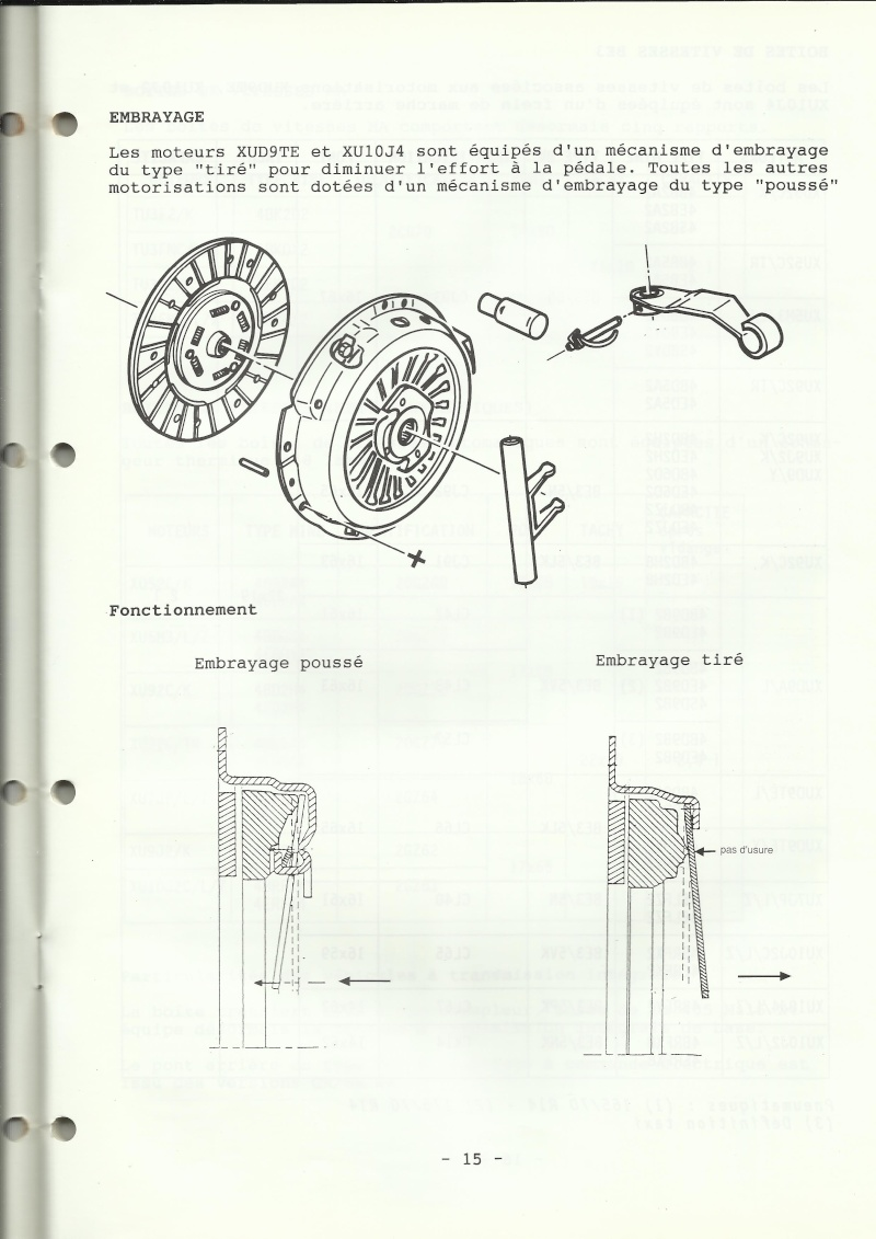 brochure 405 en general (scans perso) 405_1510