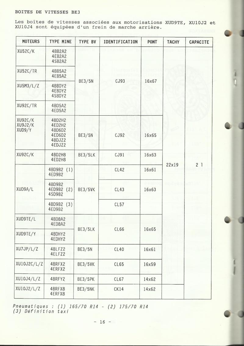 brochure 405 en general (scans perso) 405_1610