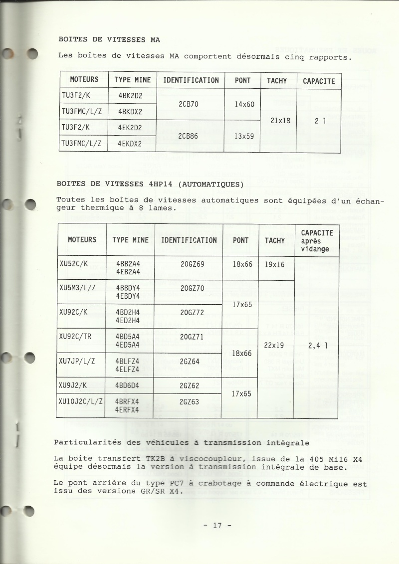 brochure 405 en general (scans perso) 405_1710