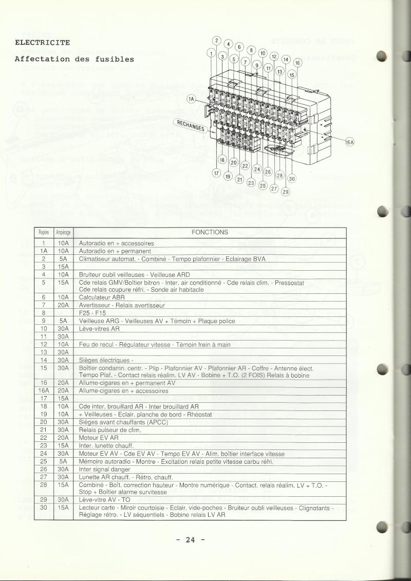 brochure 405 en general (scans perso) 405_2410